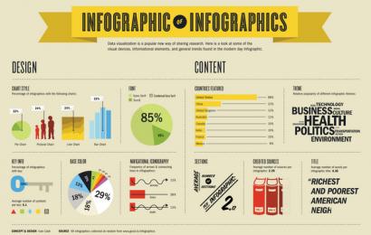 [Chia sẻ] 6 mẫu Infographic đẹp trên powerpoint